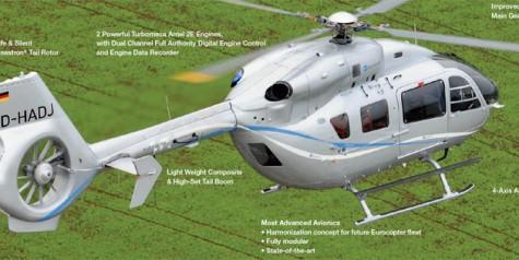 Eurocopter Unveils EC145 T2
