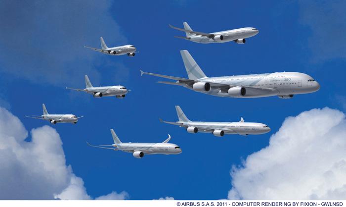 Airbus ACJ Family