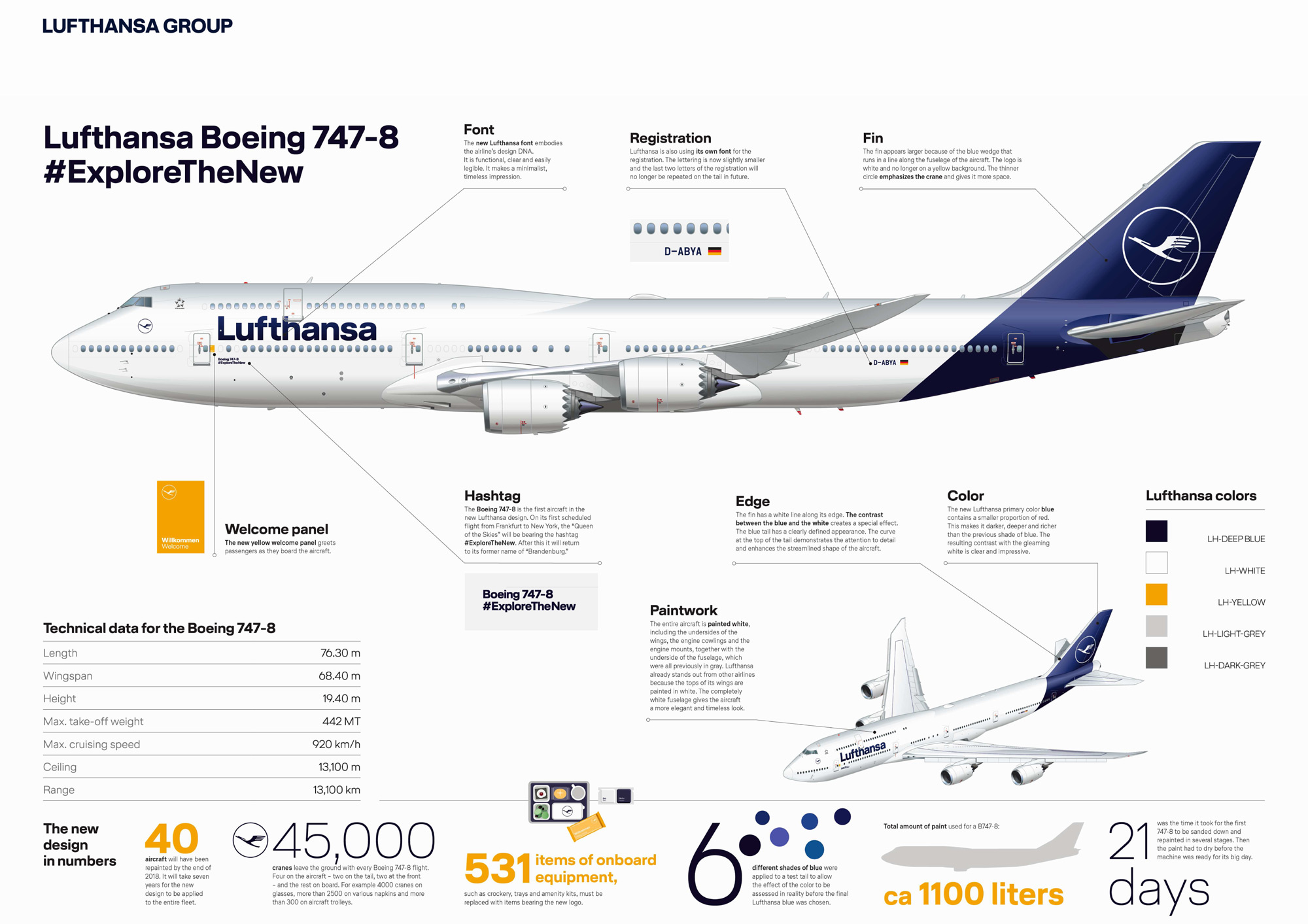 Lufthansa Explanation of Livery Design