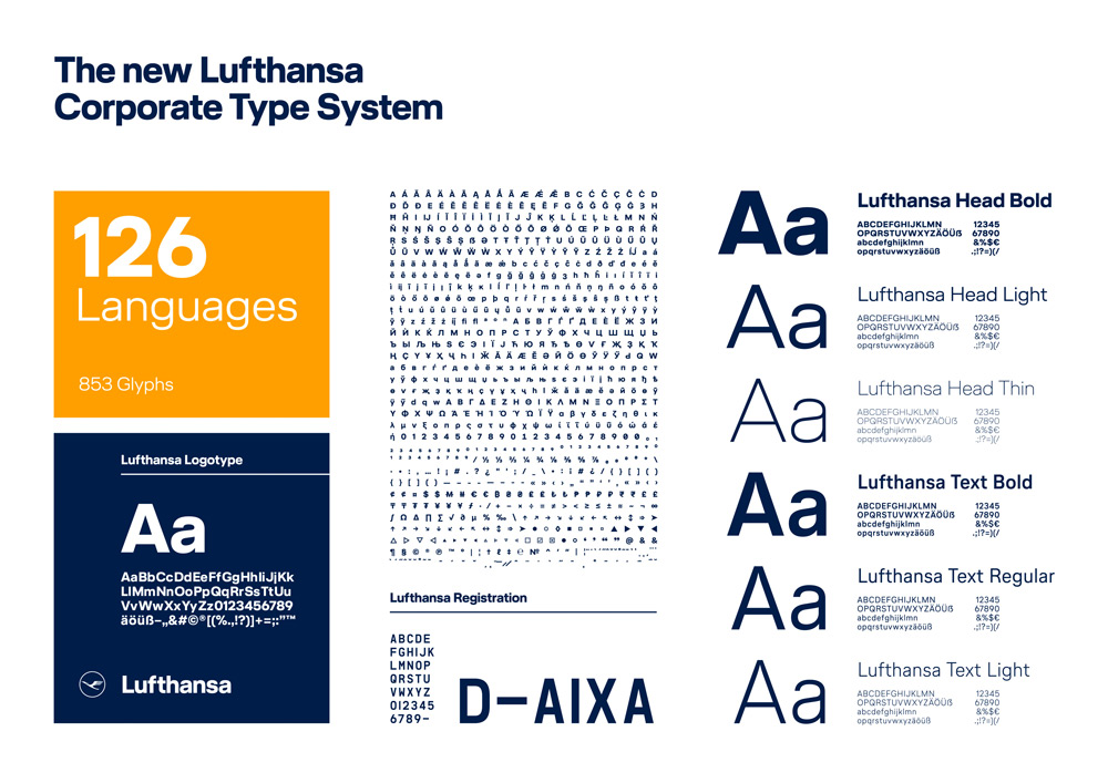 Lufthansa-Typography