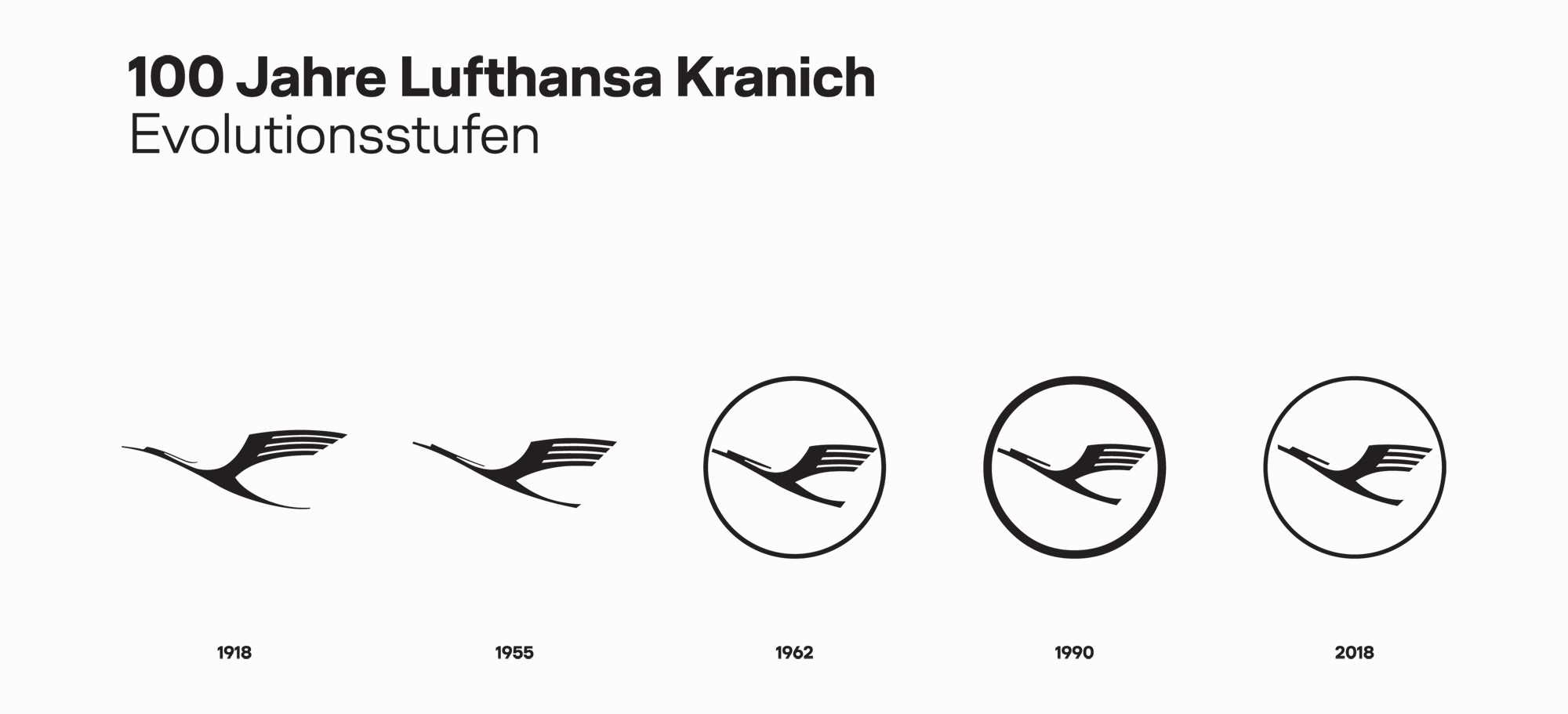 Evolution of the Lufthansa Crane
