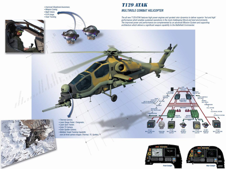 المروحية التركية t129 attak T129-helicopter