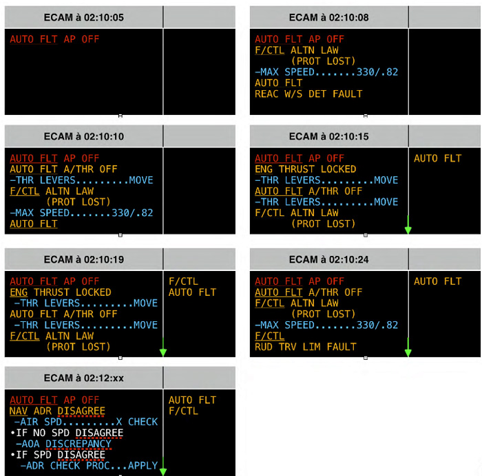 Air France AF447 ECAM Messages