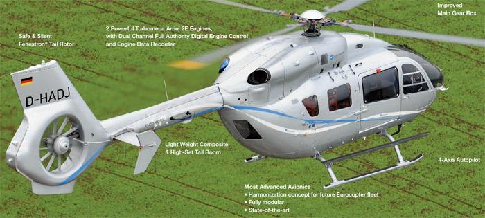 Eurocopter EC145 T2